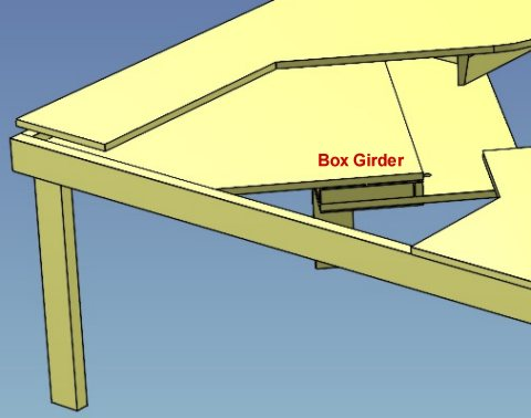 End on view of box girder for monitor and keyboard.
