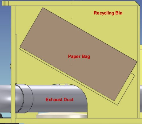Cross-section of bin: angled shelf holds bag.
